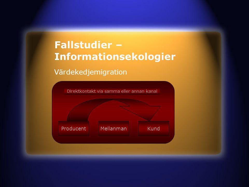 Fallstudier – Informationsekologier Värdekedjemigration ProducentMellanmanKund Direktkontakt via samma eller annan kanal