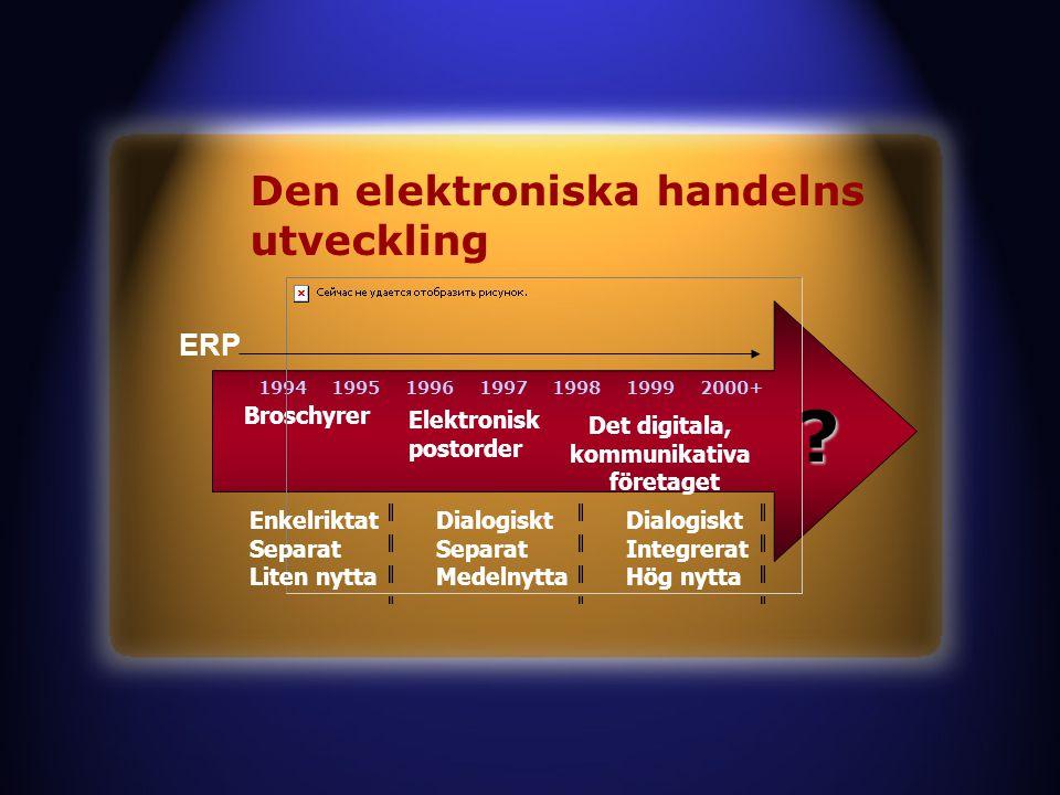 Vad är elektronisk handel? Elektronisk handel