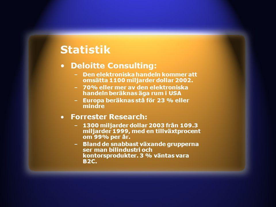 Bevakningsprojekt  Privacy Enhancing Technologies  XML för elektronisk handel  Informationsekologier  E-society [http://www.esociety.nu]  Global elektronisk handel