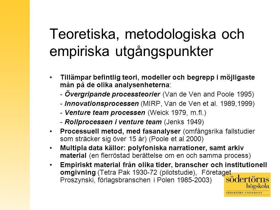 Teoretiska, metodologiska och empiriska utgångspunkter Tillämpar befintlig teori, modeller och begrepp i möjligaste mån på de olika analysenheterna: - Övergripande processteorier (Van de Ven and Poole 1995) - Innovationsprocessen (MIRP, Van de Ven et al.