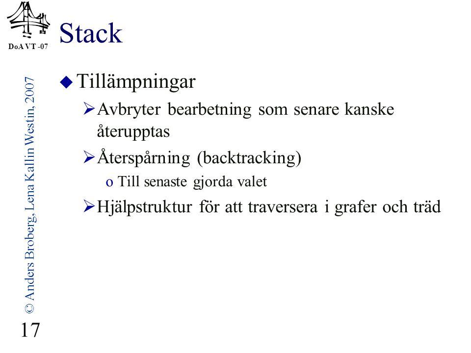 DoA VT -07 © Anders Broberg, Lena Kallin Westin, 2007 17 Stack  Tillämpningar  Avbryter bearbetning som senare kanske återupptas  Återspårning (backtracking) oTill senaste gjorda valet  Hjälpstruktur för att traversera i grafer och träd
