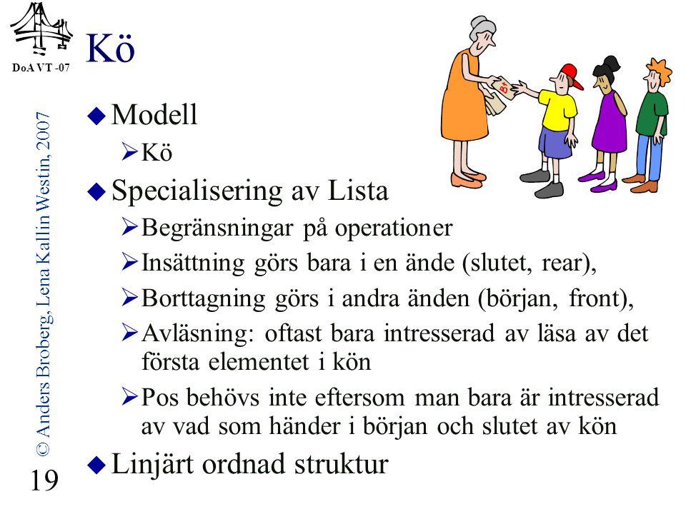 DoA VT -07 © Anders Broberg, Lena Kallin Westin, 2007 19 Kö  Modell  Kö  Specialisering av Lista  Begränsningar på operationer  Insättning görs bara i en ände (slutet, rear),  Borttagning görs i andra änden (början, front),  Avläsning: oftast bara intresserad av läsa av det första elementet i kön  Pos behövs inte eftersom man bara är intresserad av vad som händer i början och slutet av kön  Linjärt ordnad struktur