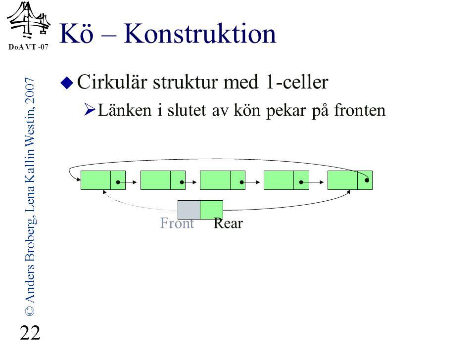 DoA VT -07 © Anders Broberg, Lena Kallin Westin, 2007 22 Kö – Konstruktion  Cirkulär struktur med 1-celler  Länken i slutet av kön pekar på fronten FrontRear