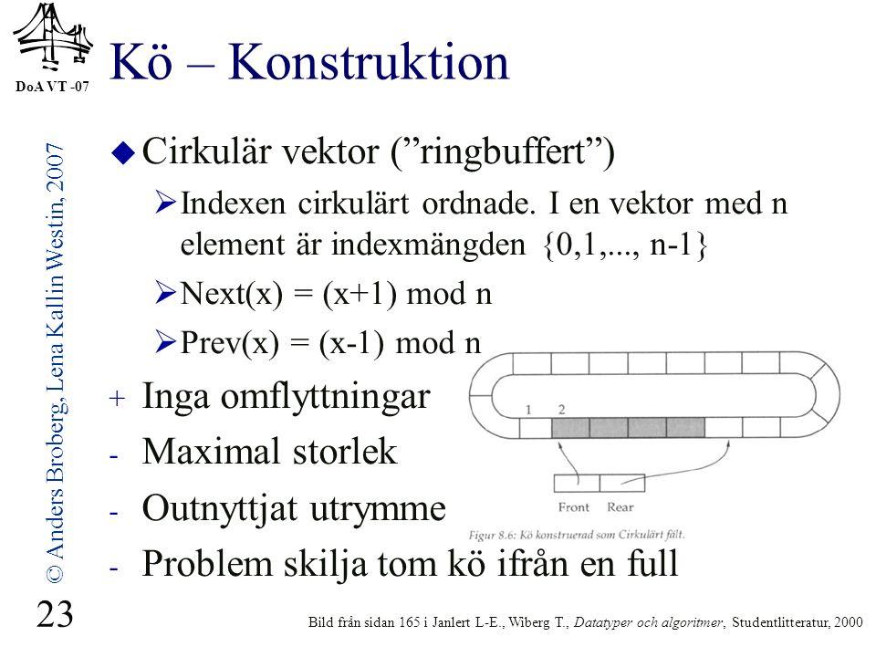 DoA VT -07 © Anders Broberg, Lena Kallin Westin, 2007 23 Kö – Konstruktion  Cirkulär vektor ( ringbuffert )  Indexen cirkulärt ordnade.