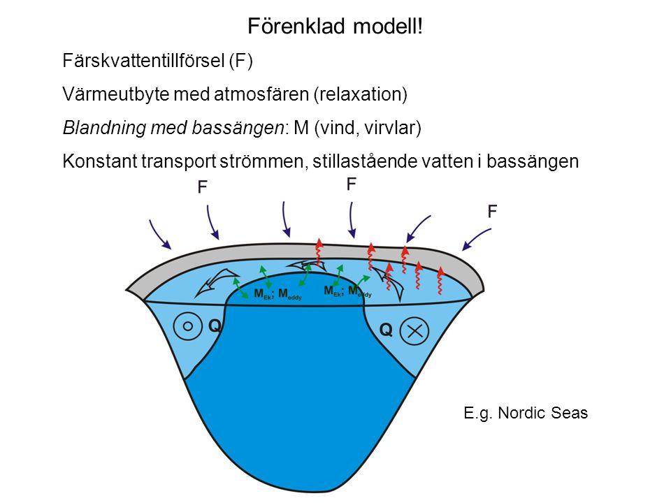 Färskvattentillförsel (F) Värmeutbyte med atmosfären (relaxation) Blandning med bassängen: M (vind, virvlar) Konstant transport strömmen, stillastående vatten i bassängen Förenklad modell.