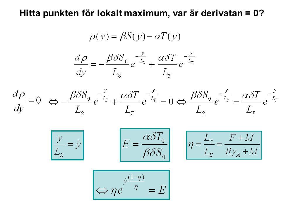 Hitta punkten för lokalt maximum, var är derivatan = 0