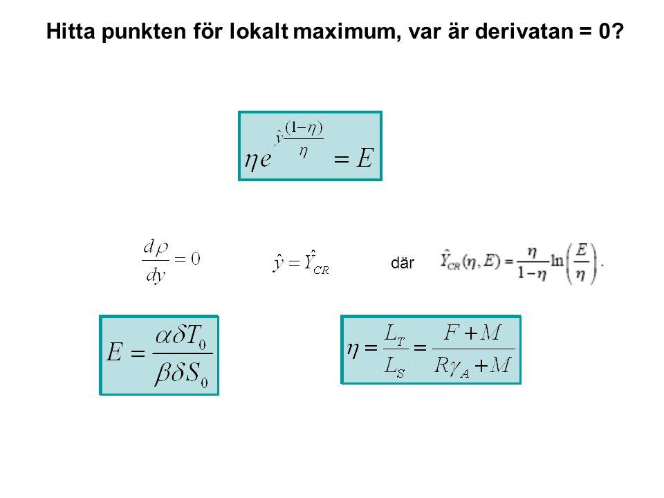 där Hitta punkten för lokalt maximum, var är derivatan = 0?