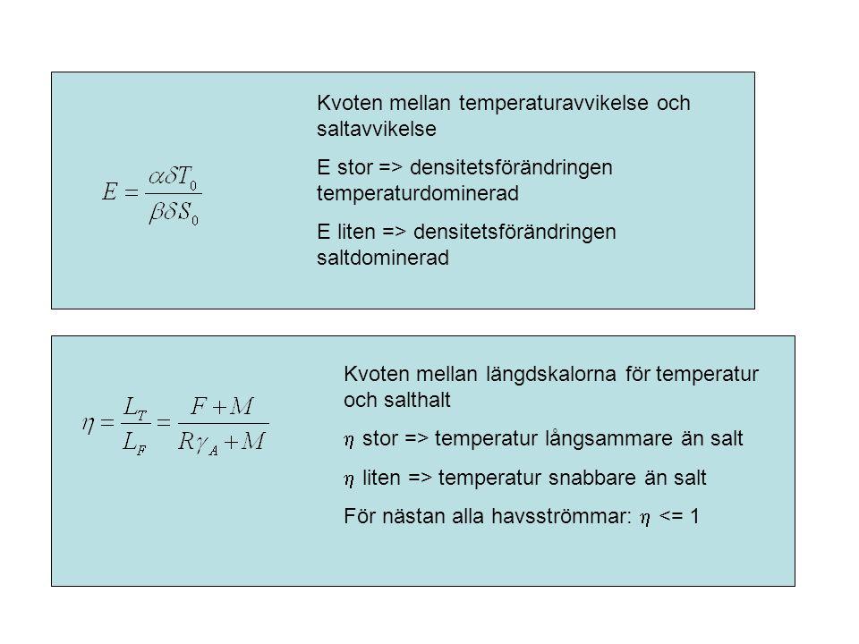 Kvoten mellan temperaturavvikelse och saltavvikelse E stor => densitetsförändringen temperaturdominerad E liten => densitetsförändringen saltdominerad Kvoten mellan längdskalorna för temperatur och salthalt  stor => temperatur långsammare än salt  liten => temperatur snabbare än salt För nästan alla havsströmmar:  <= 1