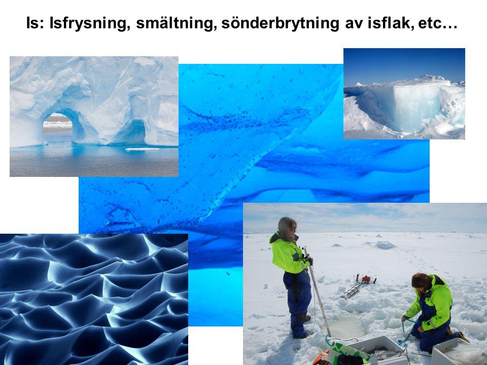 Is: Isfrysning, smältning, sönderbrytning av isflak, etc…