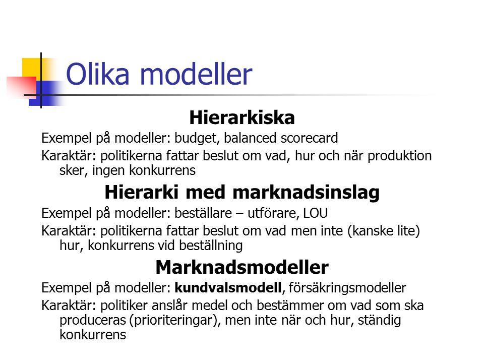 Olika modeller Hierarkiska Exempel på modeller: budget, balanced scorecard Karaktär: politikerna fattar beslut om vad, hur och när produktion sker, ingen konkurrens Hierarki med marknadsinslag Exempel på modeller: beställare – utförare, LOU Karaktär: politikerna fattar beslut om vad men inte (kanske lite) hur, konkurrens vid beställning Marknadsmodeller Exempel på modeller: kundvalsmodell, försäkringsmodeller Karaktär: politiker anslår medel och bestämmer om vad som ska produceras (prioriteringar), men inte när och hur, ständig konkurrens