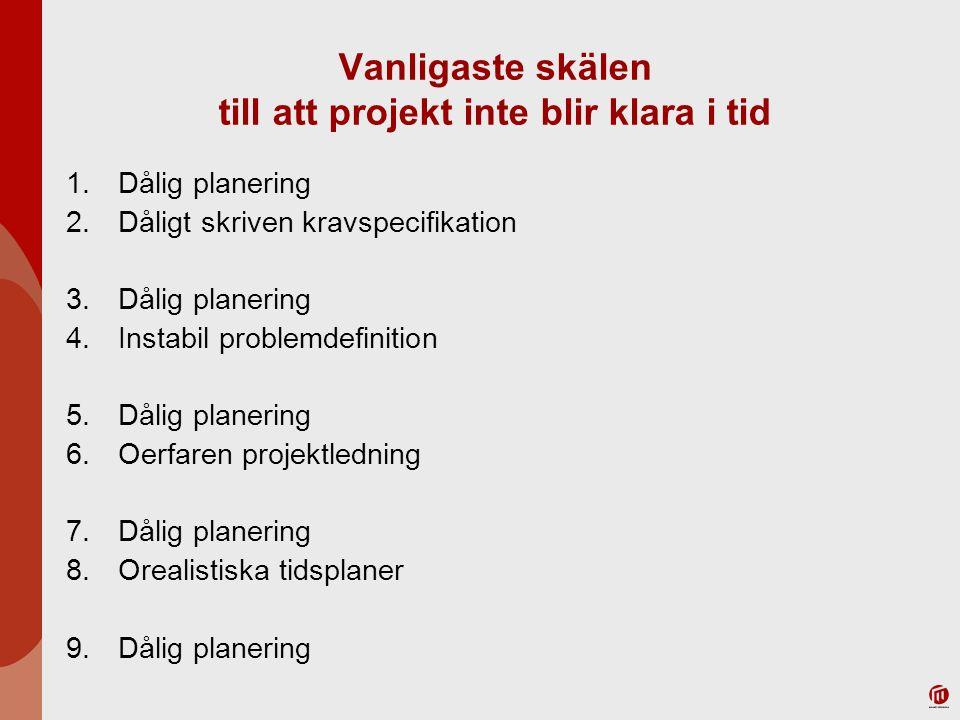 Vanligaste skälen till att projekt inte blir klara i tid 1.Dålig planering 2.Dåligt skriven kravspecifikation 3.Dålig planering 4.Instabil problemdefi