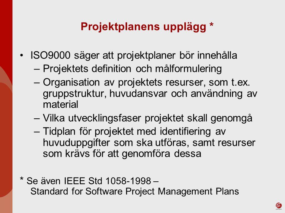 Projektplanens upplägg * ISO9000 säger att projektplaner bör innehålla –Projektets definition och målformulering –Organisation av projektets resurser,