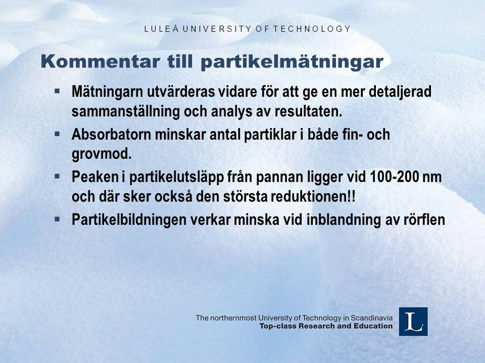 L U L E Å U N I V E R S I T Y O F T E C H N O L O G Y Kommentar till partikelmätningar  Mätningarn utvärderas vidare för att ge en mer detaljerad sammanställning och analys av resultaten.