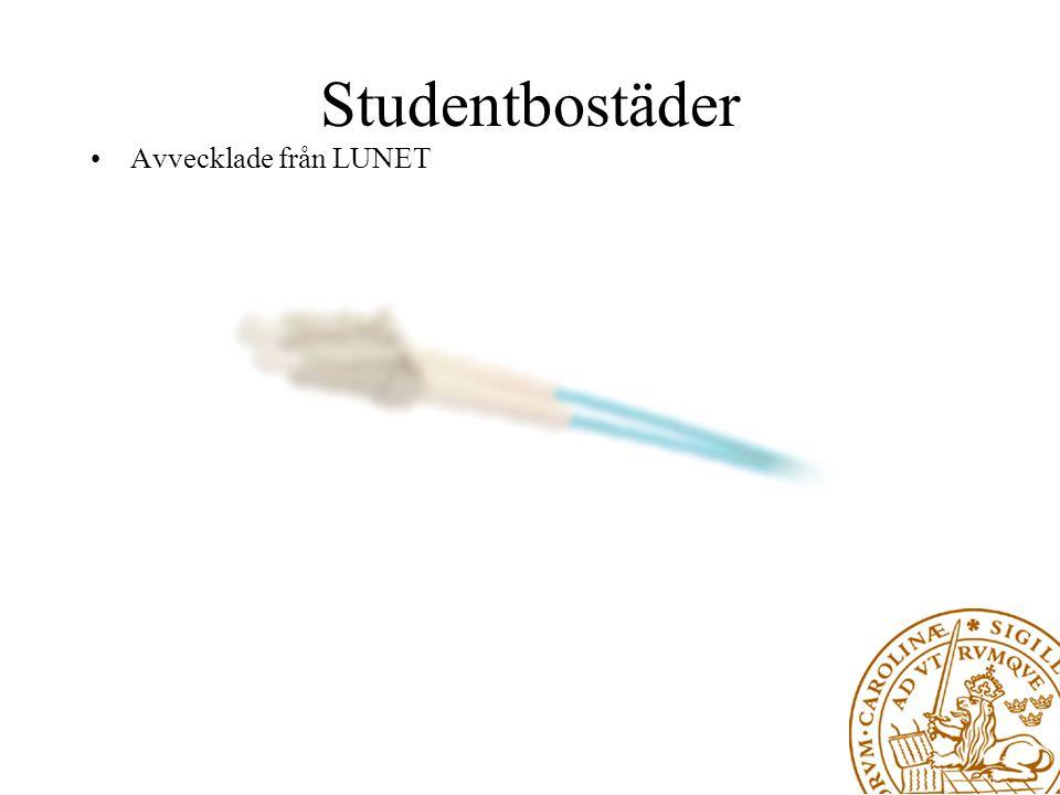 Studentbostäder Avvecklade från LUNET