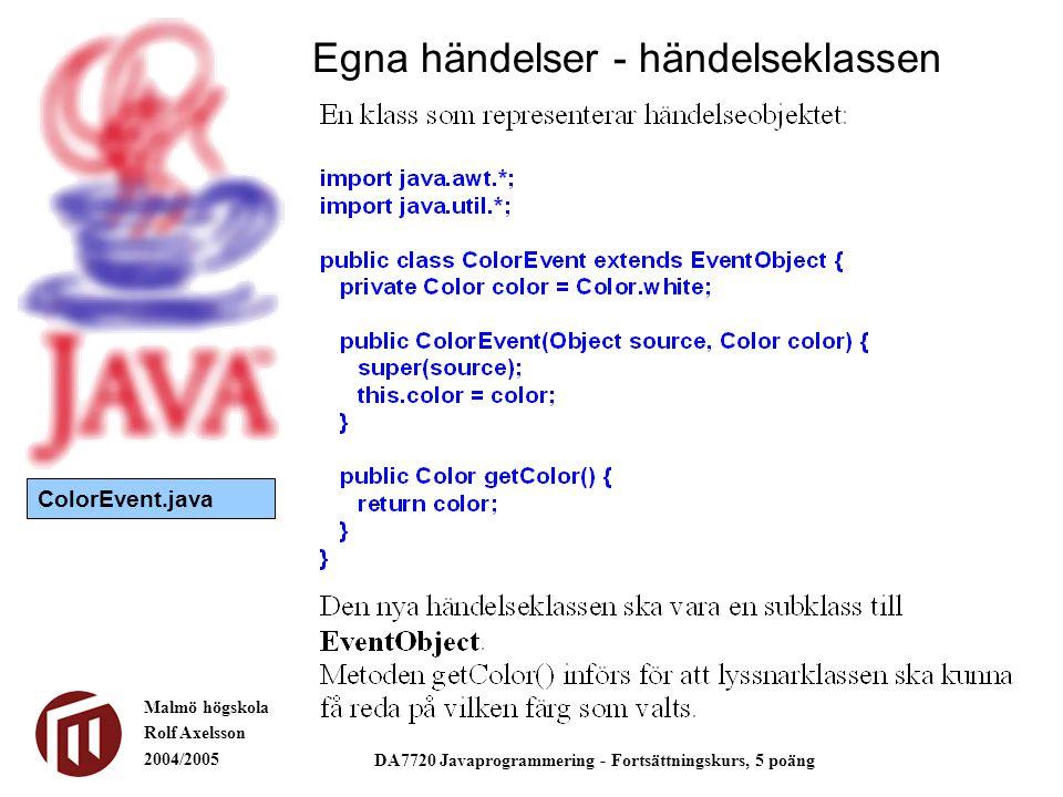 Malmö högskola Rolf Axelsson 2004/2005 DA7720 Javaprogrammering - Fortsättningskurs, 5 poäng Egna händelser - händelseklassen ColorEvent.java