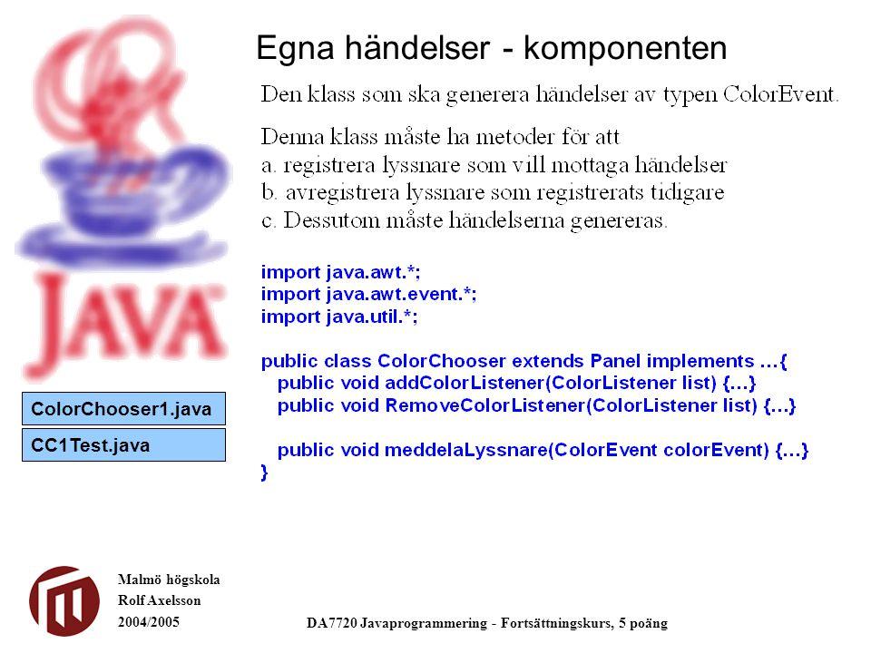 Malmö högskola Rolf Axelsson 2004/2005 DA7720 Javaprogrammering - Fortsättningskurs, 5 poäng Egna händelser - komponenten ColorChooser1.java CC1Test.java