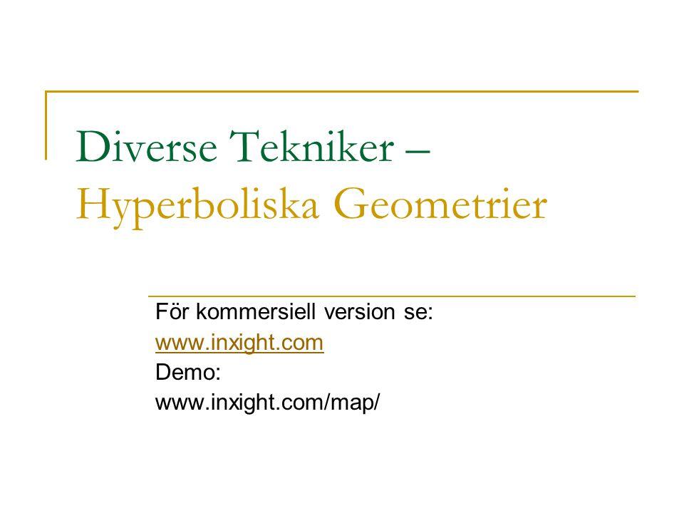 Diverse Tekniker – Hyperboliska Geometrier För kommersiell version se: www.inxight.com Demo: www.inxight.com/map/