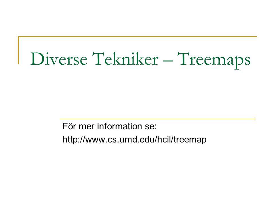 Diverse Tekniker – Treemaps För mer information se: http://www.cs.umd.edu/hcil/treemap