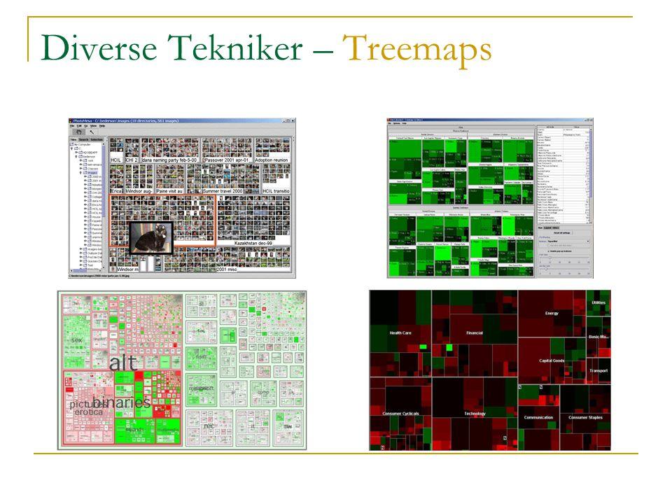 Diverse Tekniker – Treemaps
