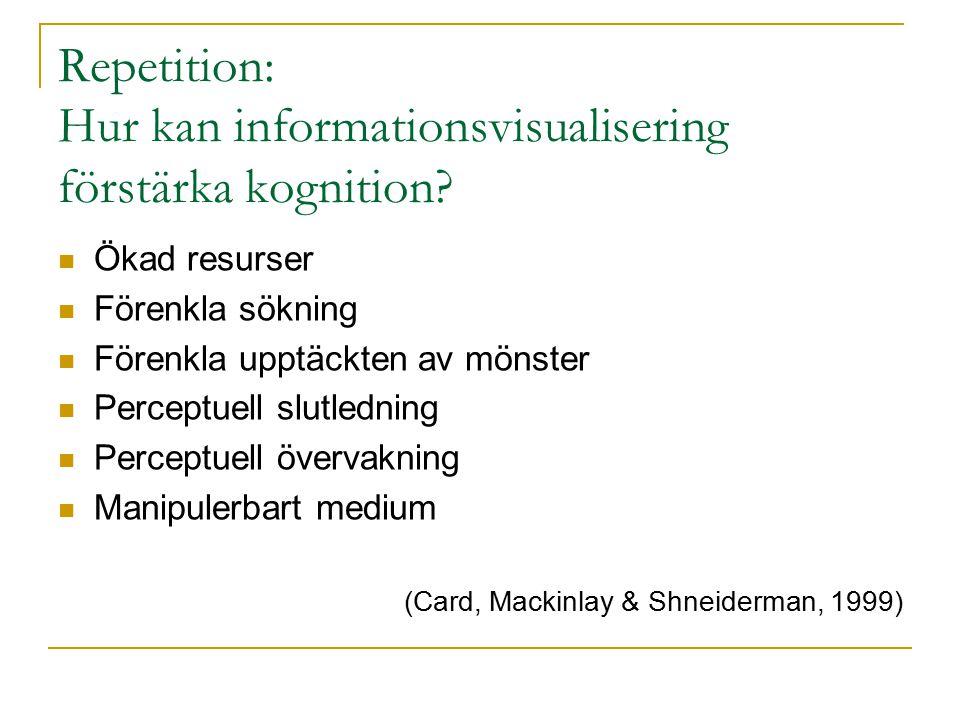 Repetition: Hur kan informationsvisualisering förstärka kognition.