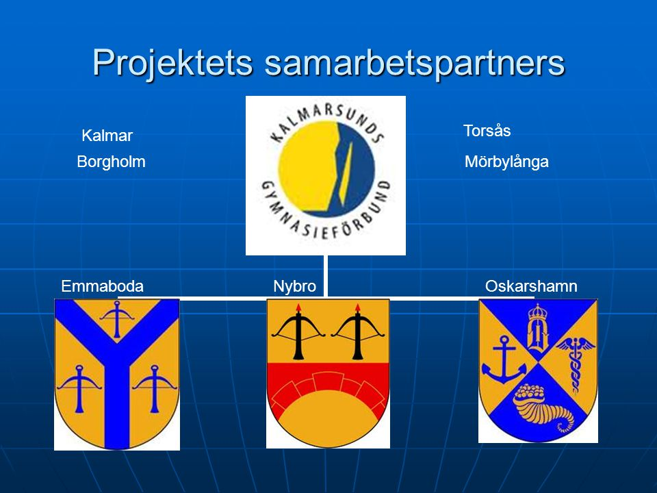 Projektets samarbetspartners Kalmar Borgholm Torsås Mörbylånga EmmabodaNybroOskarshamn