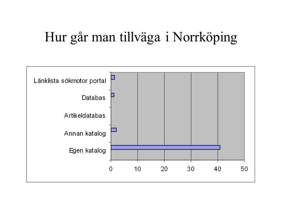 Hur går man tillväga i Norrköping