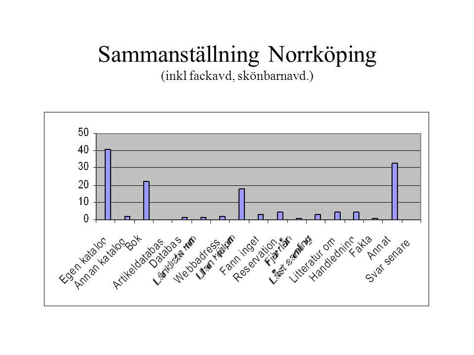 Sammanställning Norrköping (inkl fackavd, skönbarnavd.)
