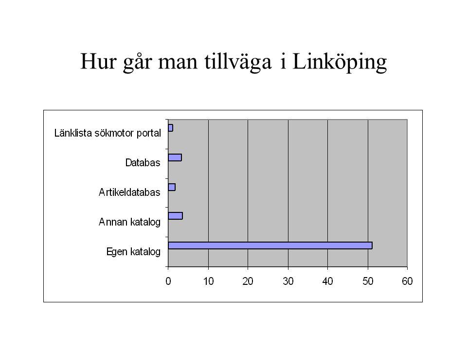 Hur går man tillväga i Linköping