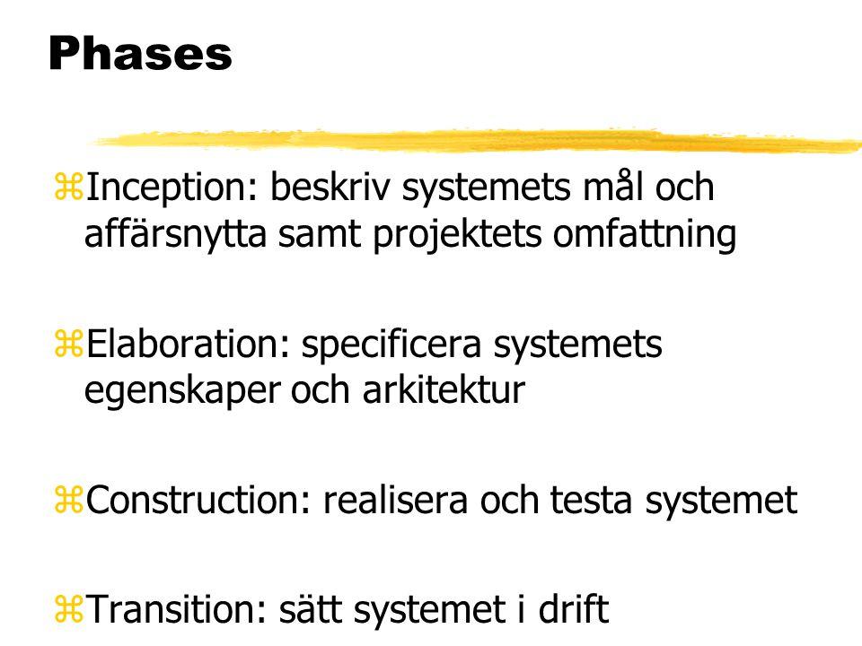 Phases zInception: beskriv systemets mål och affärsnytta samt projektets omfattning zElaboration: specificera systemets egenskaper och arkitektur zConstruction: realisera och testa systemet zTransition: sätt systemet i drift