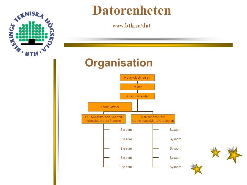 Datorenheten www.bth.se/dat Organisation