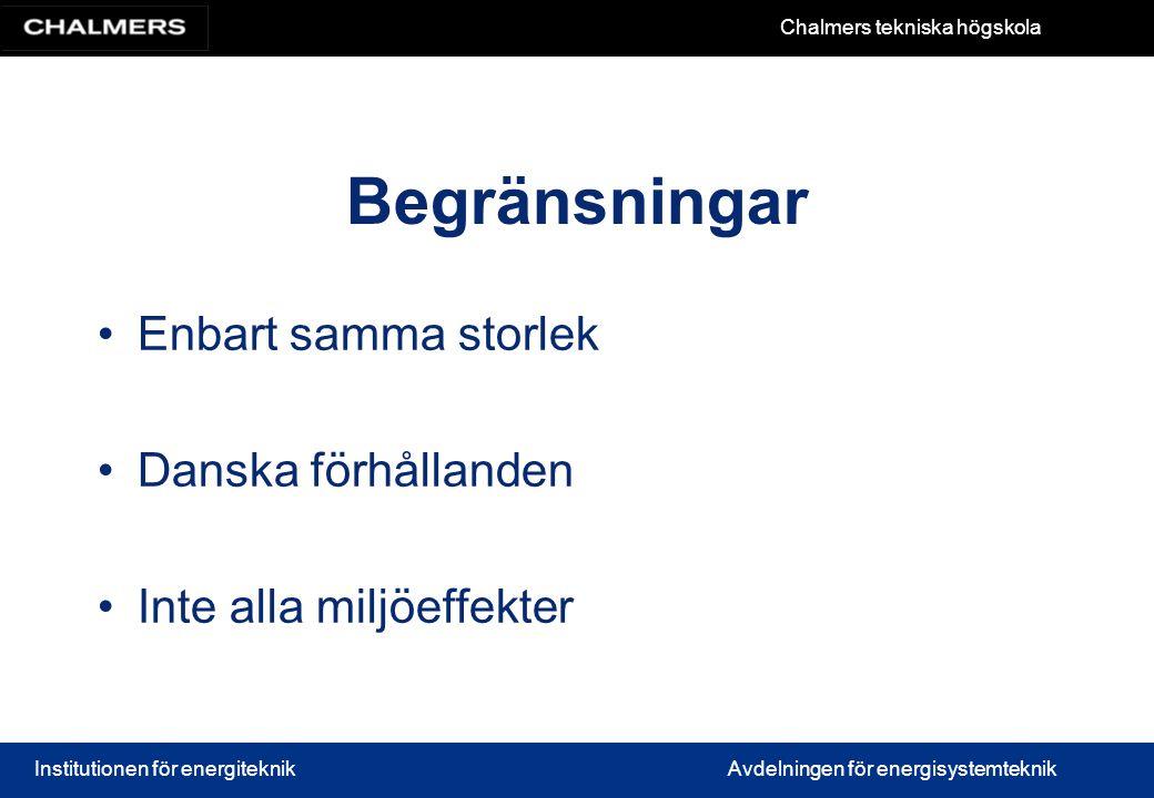 Chalmers tekniska högskola Institutionen för energiteknikAvdelningen för energisystemteknik Begränsningar Enbart samma storlek Danska förhållanden Inte alla miljöeffekter