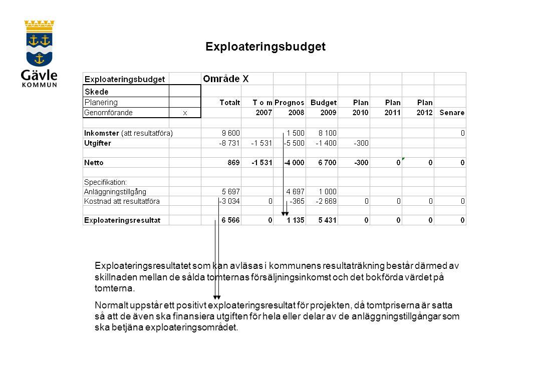 Exploateringsbudget Exploateringsresultatet som kan avläsas i kommunens resultaträkning består därmed av skillnaden mellan de sålda tomternas försäljningsinkomst och det bokförda värdet på tomterna.