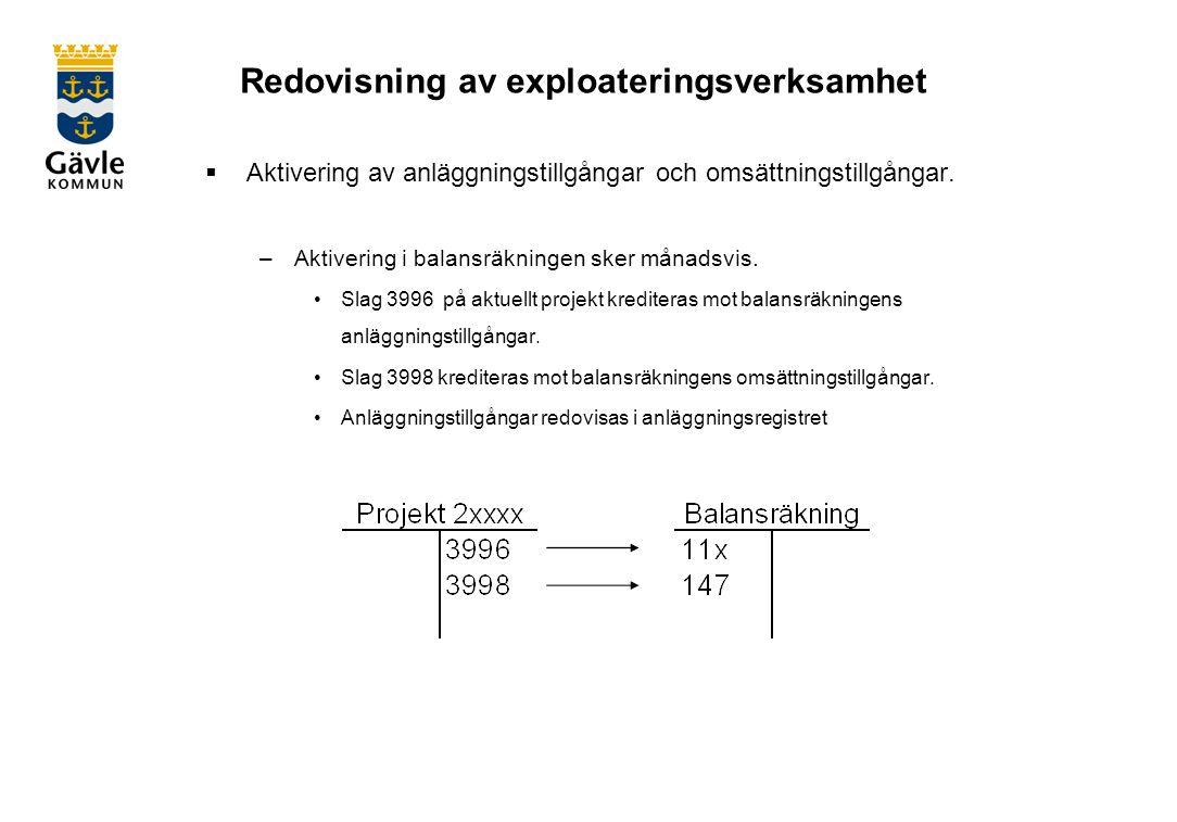 Redovisning av exploateringsverksamhet  Aktivering av anläggningstillgångar och omsättningstillgångar.
