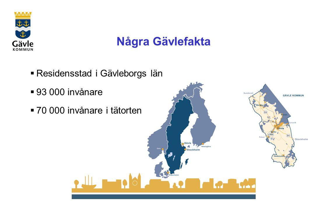 Några Gävlefakta  Residensstad i Gävleborgs län  93 000 invånare  70 000 invånare i tätorten