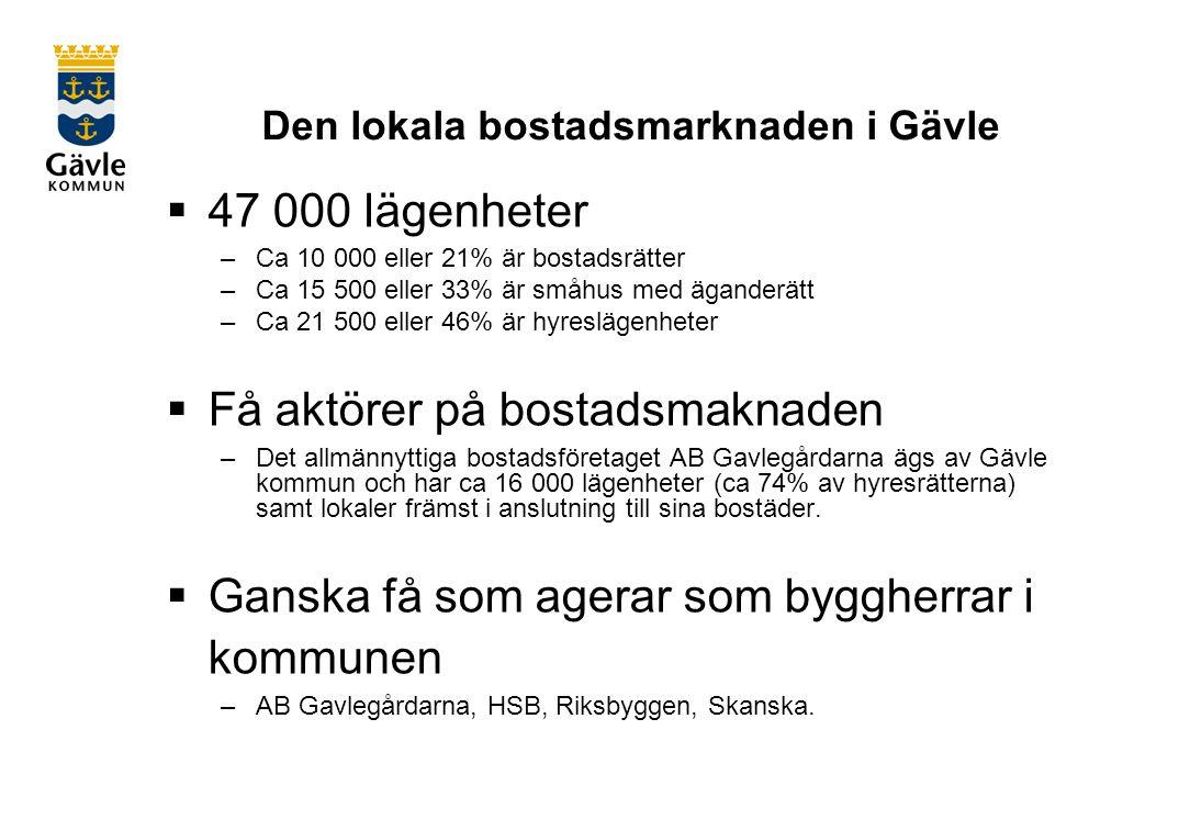 Den lokala bostadsmarknaden i Gävle  47 000 lägenheter –Ca 10 000 eller 21% är bostadsrätter –Ca 15 500 eller 33% är småhus med äganderätt –Ca 21 500 eller 46% är hyreslägenheter  Få aktörer på bostadsmaknaden –Det allmännyttiga bostadsföretaget AB Gavlegårdarna ägs av Gävle kommun och har ca 16 000 lägenheter (ca 74% av hyresrätterna) samt lokaler främst i anslutning till sina bostäder.