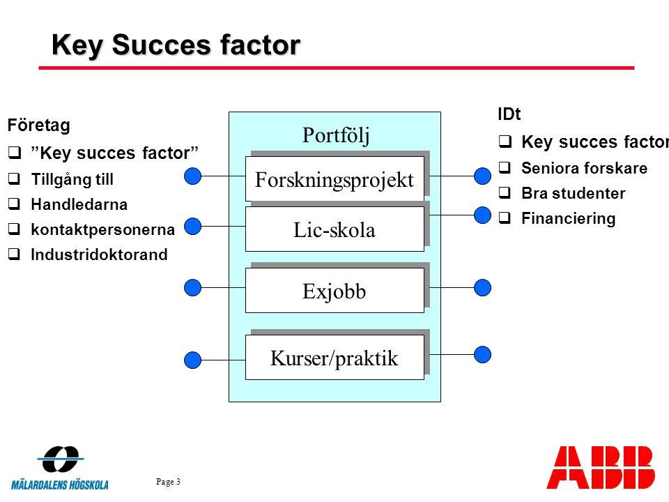 Page 3 Key Succes factor Företag  Key succes factor  Tillgång till  Handledarna  kontaktpersonerna  Industridoktorand IDt  Key succes factor  Seniora forskare  Bra studenter  Financiering Portfölj Forskningsprojekt Lic-skola Exjobb Kurser/praktik