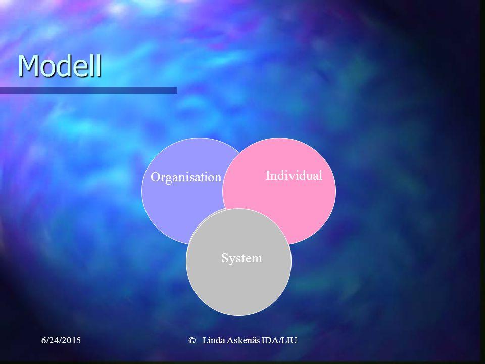 6/24/2015© Linda Askenäs IDA/LIU Modell Organisation System Individual System