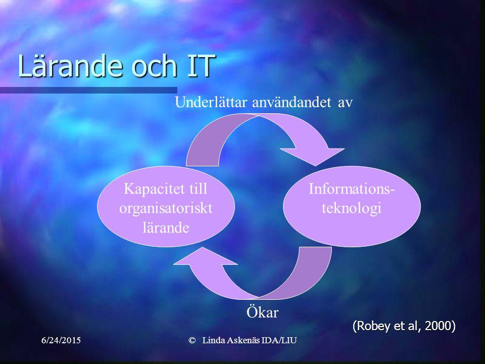 6/24/2015© Linda Askenäs IDA/LIU Lärande och IT Kapacitet till organisatoriskt lärande Informations- teknologi Underlättar användandet av Ökar (Robey et al, 2000)