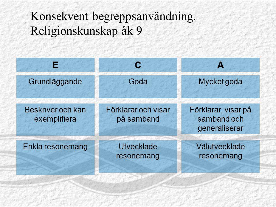 Konsekvent begreppsanvändning. Religionskunskap åk 9 ECA GrundläggandeGodaMycket goda Beskriver och kan exemplifiera Förklarar och visar på samband Fö