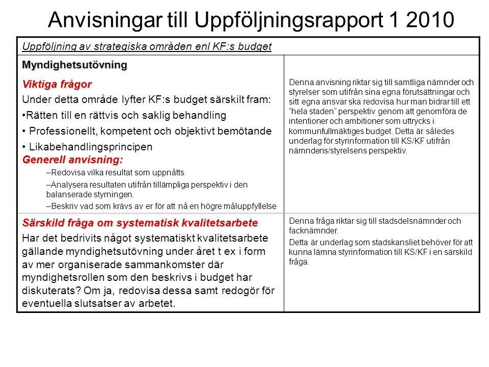 Anvisningar till Uppföljningsrapport 1 2010 Uppföljning av strategiska områden enl KF:s budget Myndighetsutövning Viktiga frågor Under detta område ly
