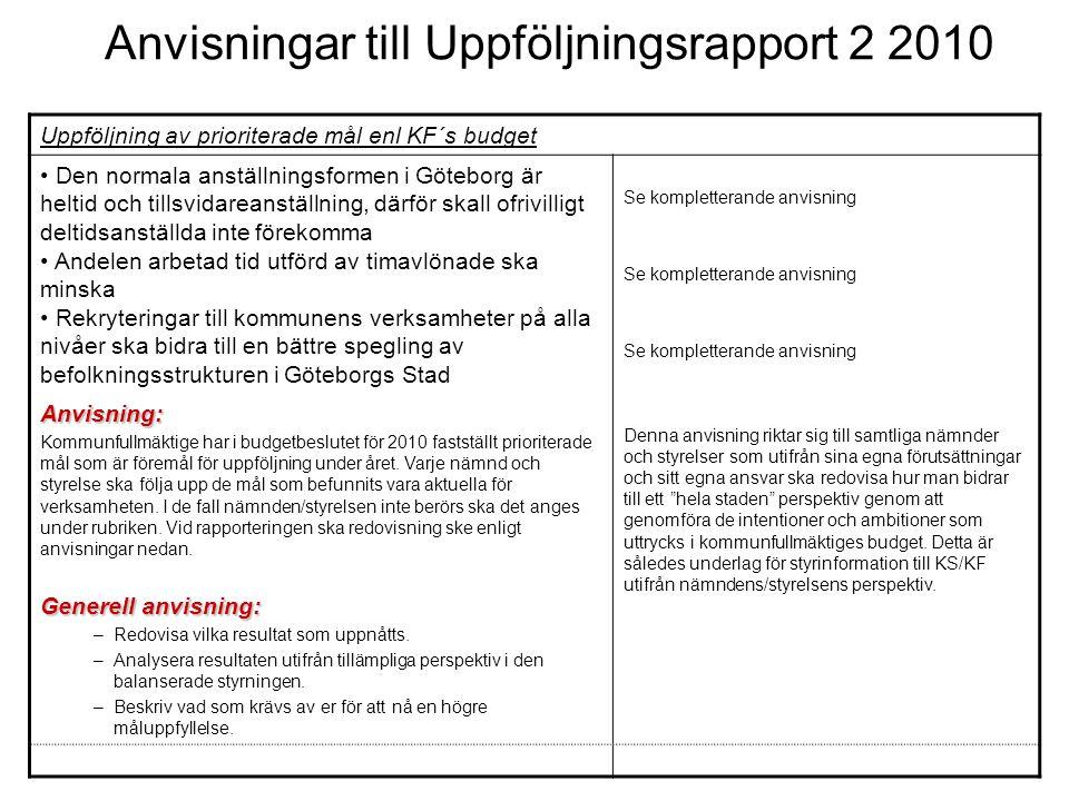 Anvisningar till Uppföljningsrapport 2 2010 Uppföljning av prioriterade mål enl KF´s budget Den normala anställningsformen i Göteborg är heltid och ti