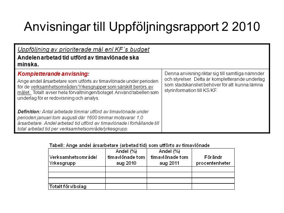 Anvisningar till Uppföljningsrapport 2 2010 Uppföljning av prioriterade mål enl KF´s budget Andelen arbetad tid utförd av timavlönade ska minska. Komp