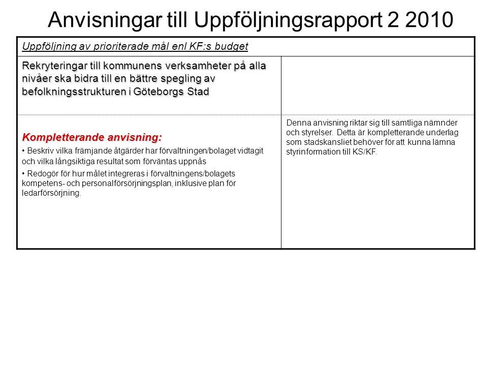 Anvisningar till Uppföljningsrapport 2 2010 Uppföljning av prioriterade mål enl KF:s budget Rekryteringar till kommunens verksamheter på alla nivåer s