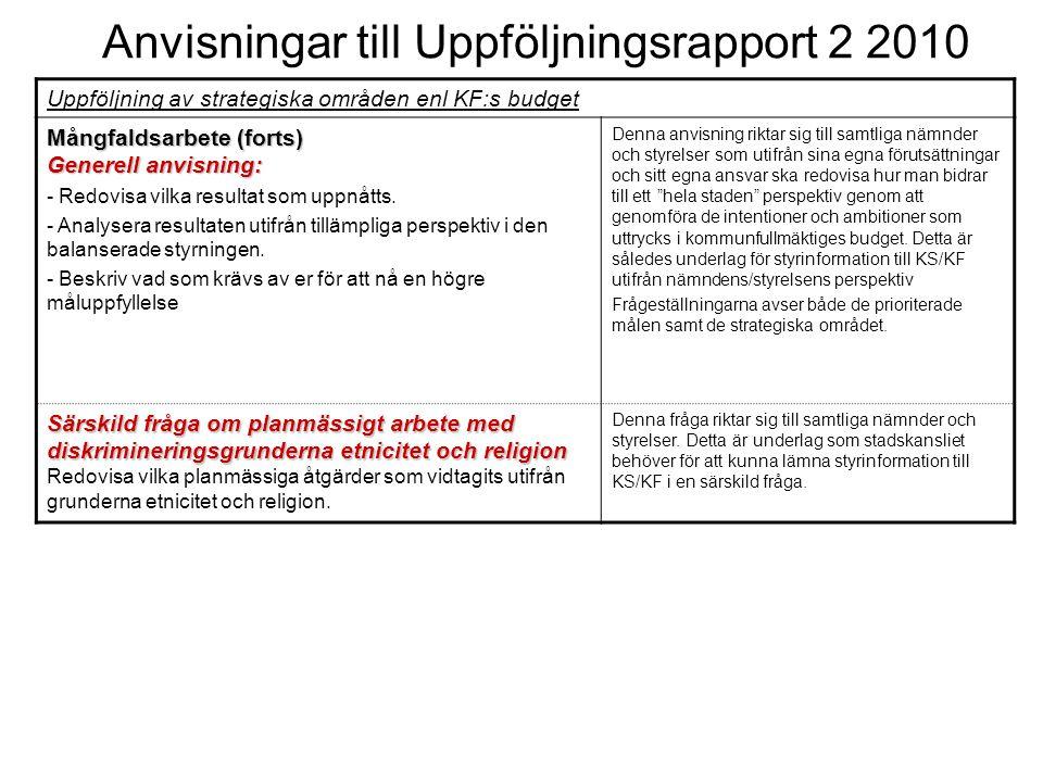 Anvisningar till Uppföljningsrapport 2 2010 Uppföljning av strategiska områden enl KF:s budget Mångfaldsarbete (forts) Generell anvisning: - Redovisa