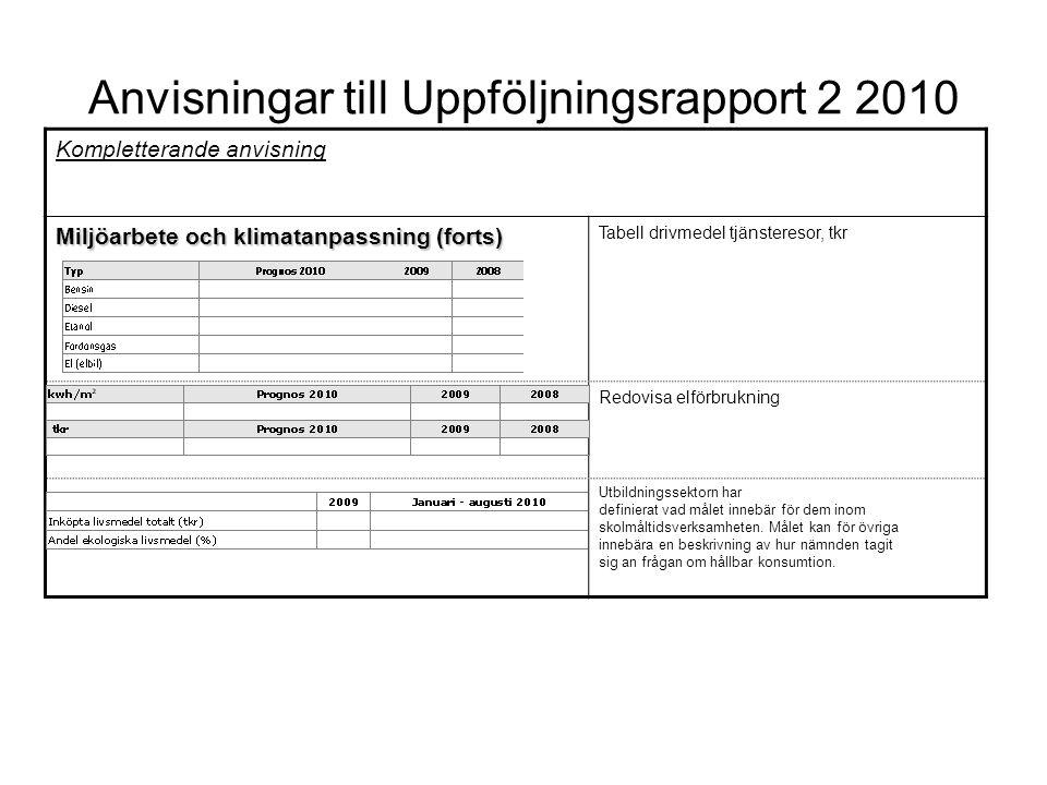 Anvisningar till Uppföljningsrapport 2 2010 Kompletterande anvisning Miljöarbete och klimatanpassning (forts) Tabell drivmedel tjänsteresor, tkr Redov