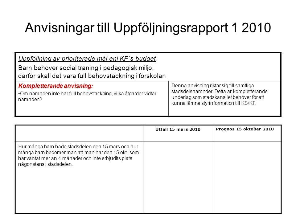 Anvisningar till Uppföljningsrapport 1 2010 Uppföljning av prioriterade mål enl KF´s budget Barn behöver social träning i pedagogisk miljö, därför ska