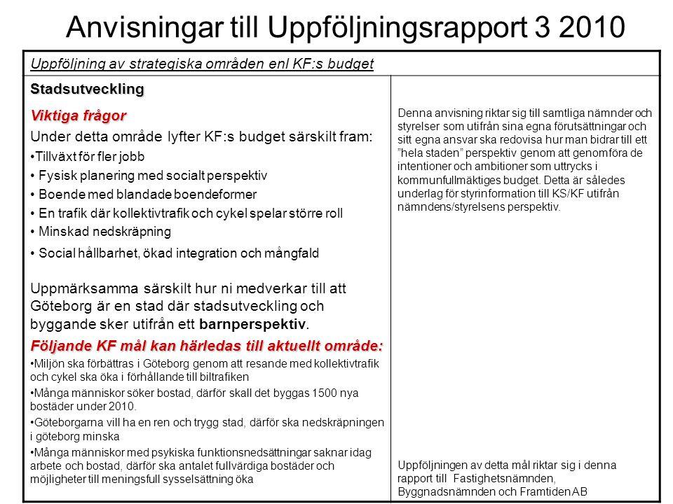 Anvisningar till Uppföljningsrapport 3 2010 Uppföljning av strategiska områden enl KF:s budget Stadsutveckling Viktiga frågor Under detta område lyfte
