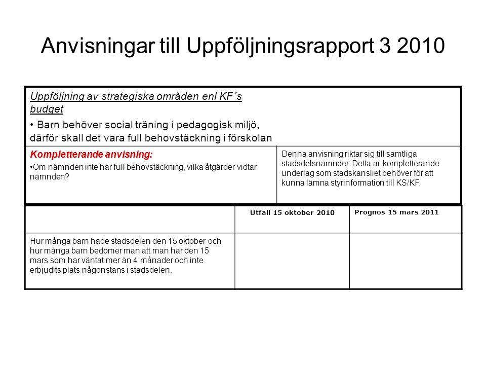Anvisningar till Uppföljningsrapport 3 2010 Uppföljning av strategiska områden enl KF´s budget Barn behöver social träning i pedagogisk miljö, därför