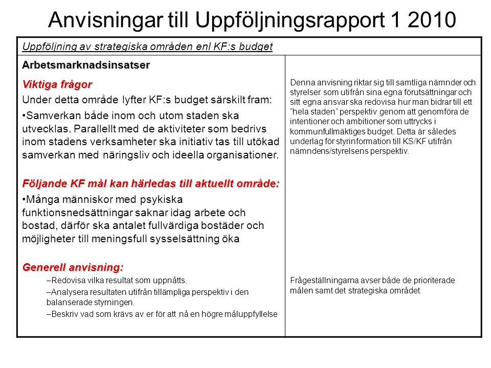 Anvisningar till Uppföljningsrapport 1 2010 Uppföljning av strategiska områden enl KF:s budget Arbetsmarknadsinsatser Viktiga frågor Under detta område lyfter KF:s budget särskilt fram: Samverkan både inom och utom staden ska utvecklas.