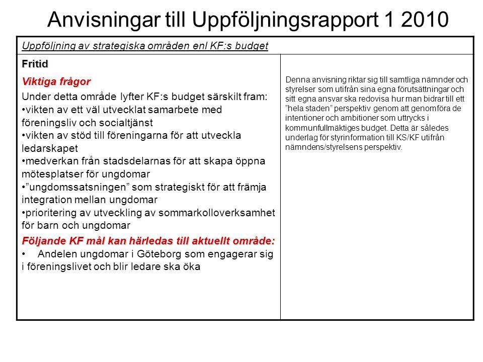 Anvisningar till Uppföljningsrapport 1 2010 Uppföljning av strategiska områden enl KF:s budget Fritid Viktiga frågor Under detta område lyfter KF:s bu